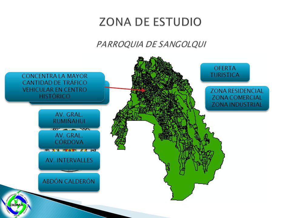 PARROQUIA DE SANGOLQUI
