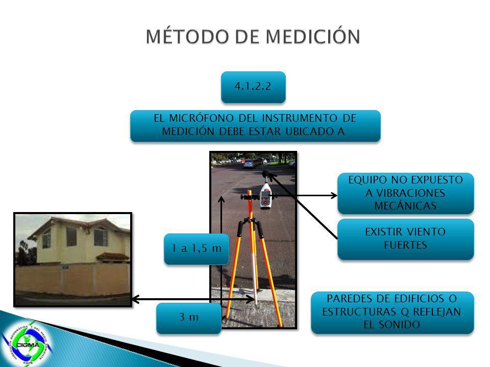 MÉTODO DE MEDICIÓN 4.1.2.2. EL MICRÓFONO DEL INSTRUMENTO DE MEDICIÓN DEBE ESTAR UBICADO A: EQUIPO NO EXPUESTO A VIBRACIONES MECÁNICAS.