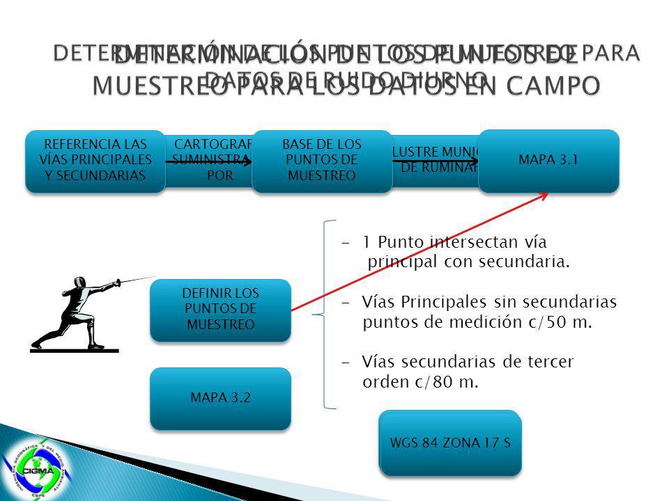 DETERMINACIÓN DE LOS PUNTOS DE MUESTREO PARA LOS DATOS EN CAMPO