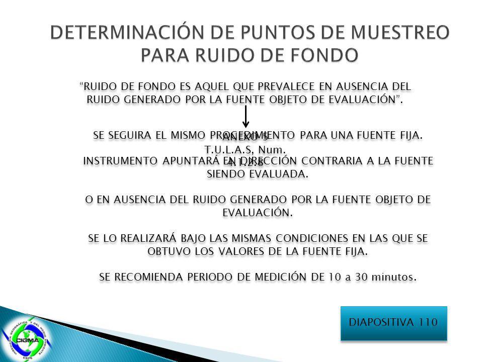 DETERMINACIÓN DE PUNTOS DE MUESTREO PARA RUIDO DE FONDO