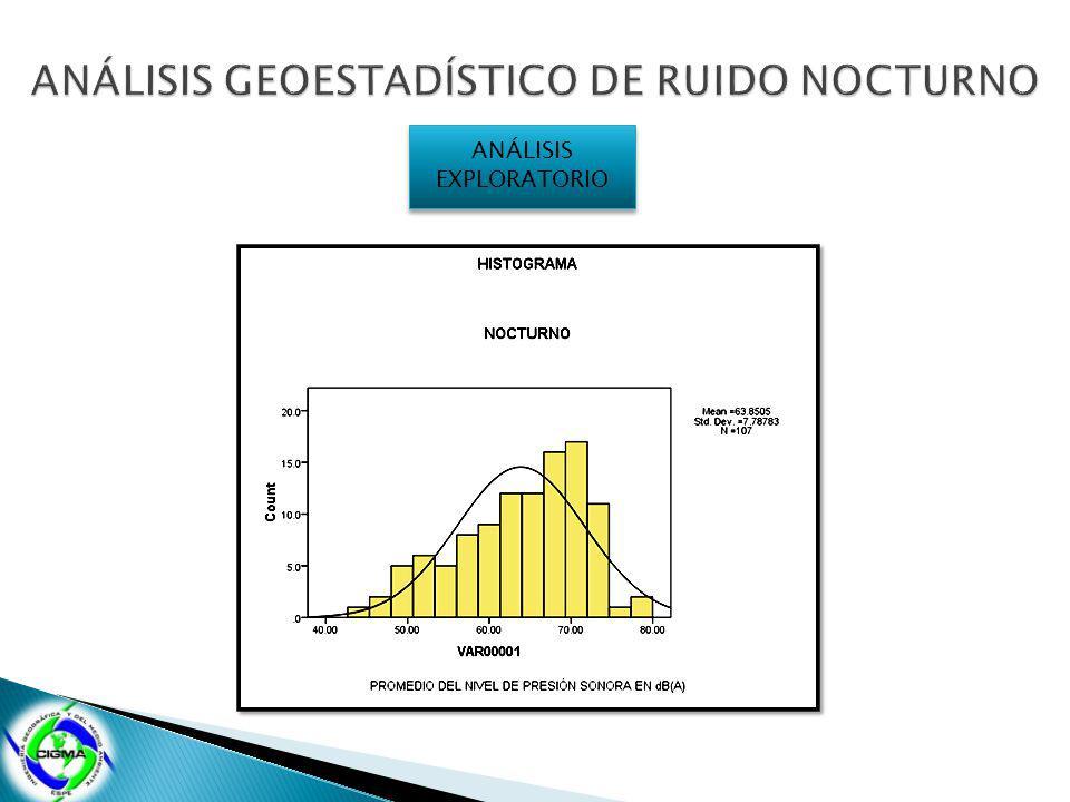ANÁLISIS GEOESTADÍSTICO DE RUIDO NOCTURNO