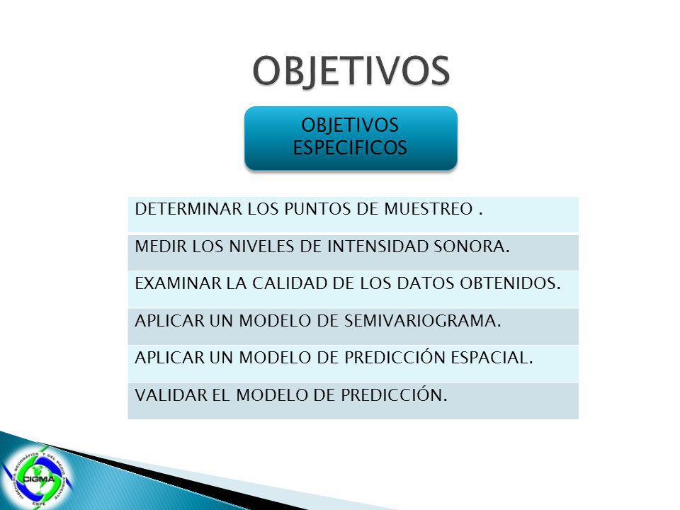 OBJETIVOS OBJETIVOS ESPECIFICOS DETERMINAR LOS PUNTOS DE MUESTREO .