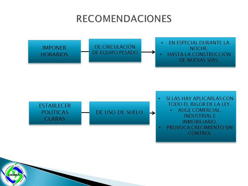 RECOMENDACIONES IMPONER HORARIOS ESTABLECER POLÍTICAS CLARAS
