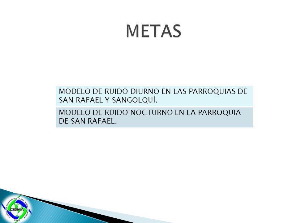 METAS MODELO DE RUIDO DIURNO EN LAS PARROQUIAS DE SAN RAFAEL Y SANGOLQUÍ.