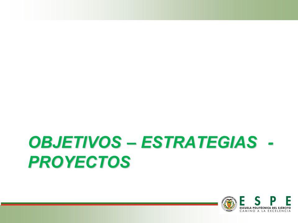 Objetivos – estrategias - proyectos