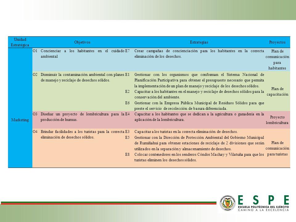 Concienciar a los habitantes en el cuidado ambiental E7