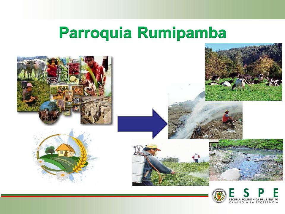 Parroquia Rumipamba