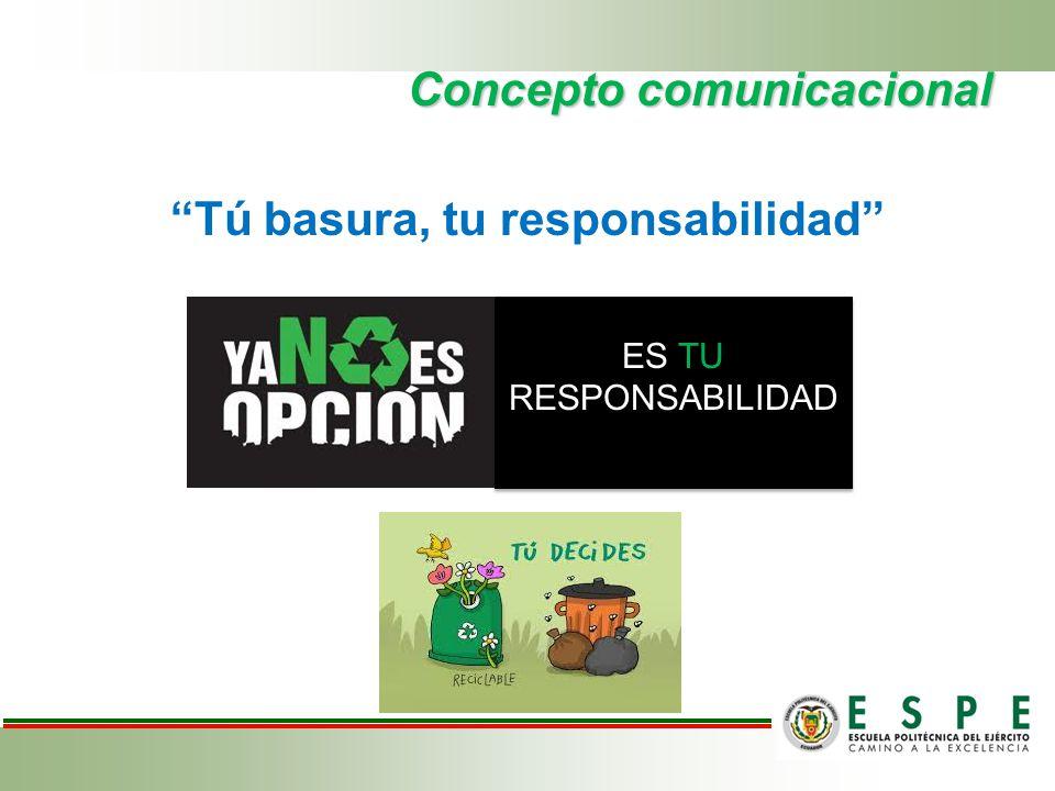 Concepto comunicacional