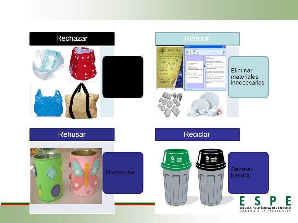 Rechazar Reducir Rehusar Reciclar Sustituir por materiales amigables