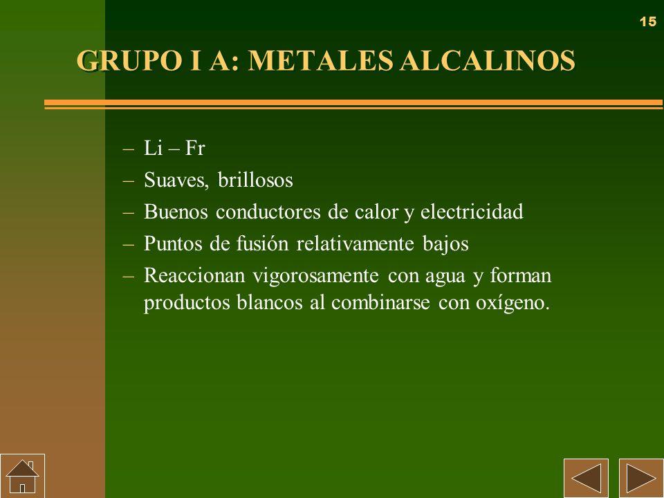 GRUPO I A: METALES ALCALINOS