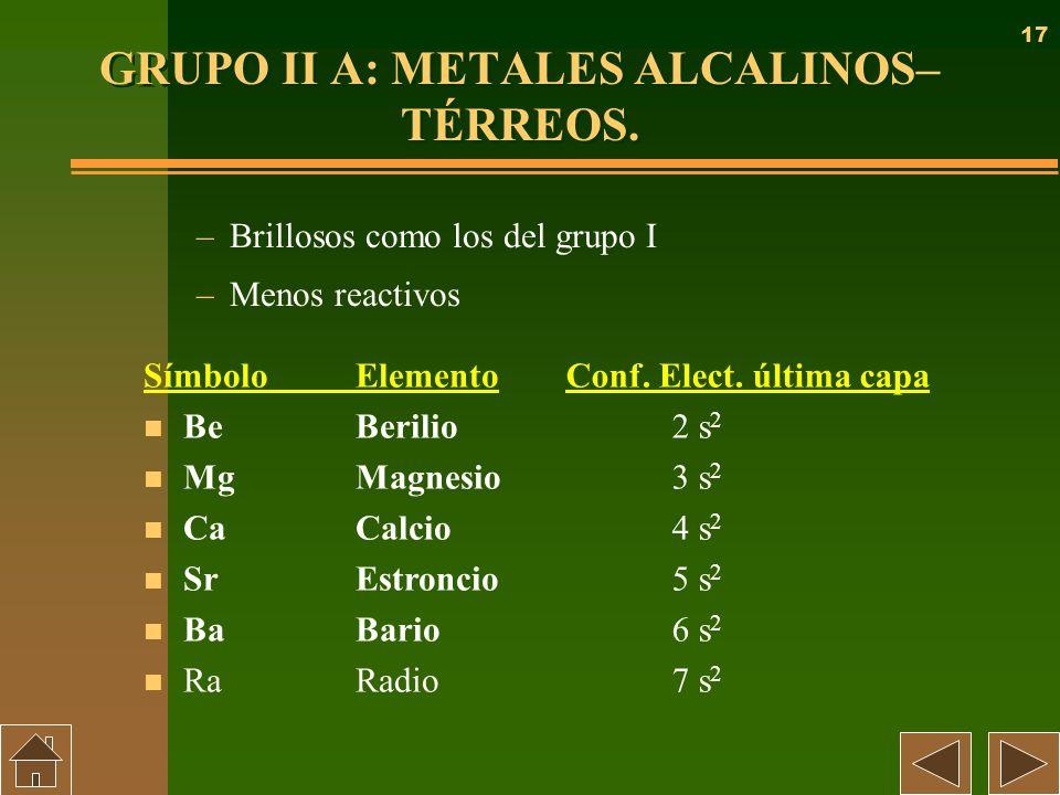 GRUPO II A: METALES ALCALINOS–TÉRREOS.