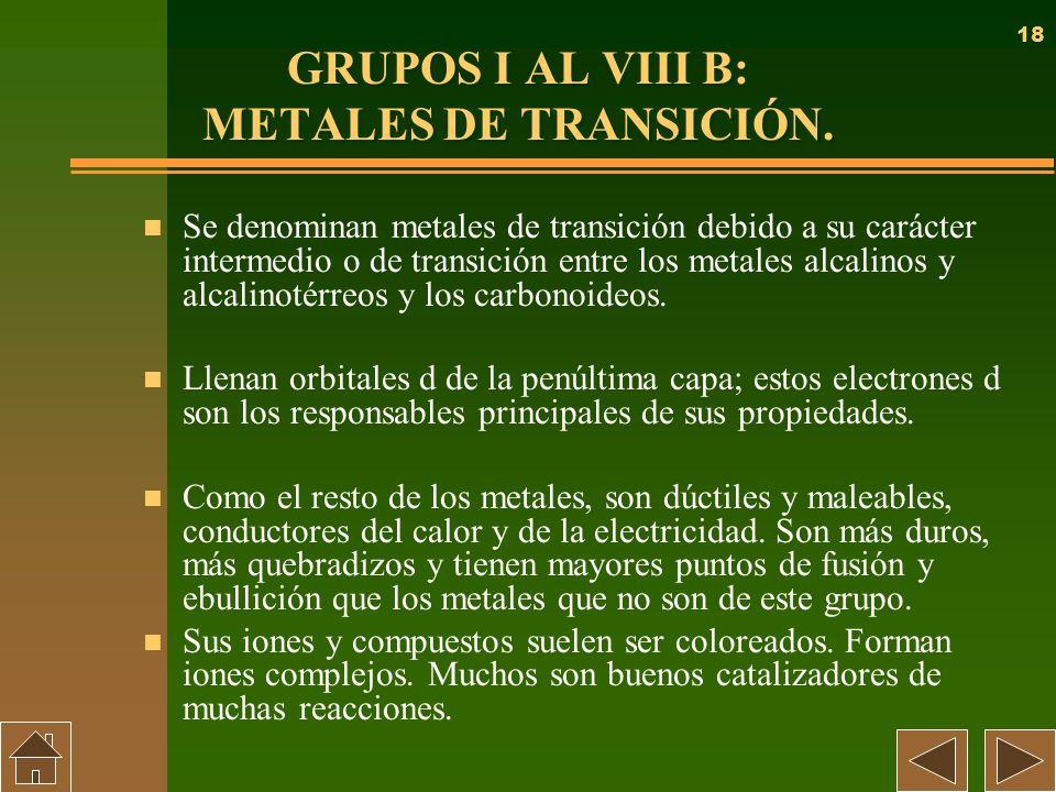 GRUPOS I AL VIII B: METALES DE TRANSICIÓN.