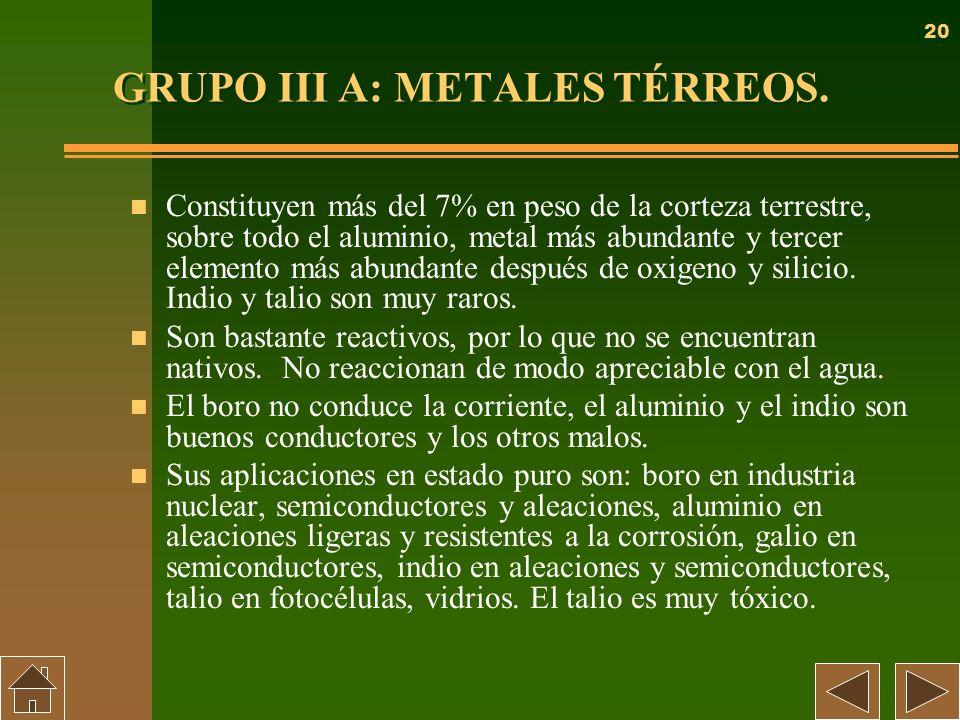 GRUPO III A: METALES TÉRREOS.