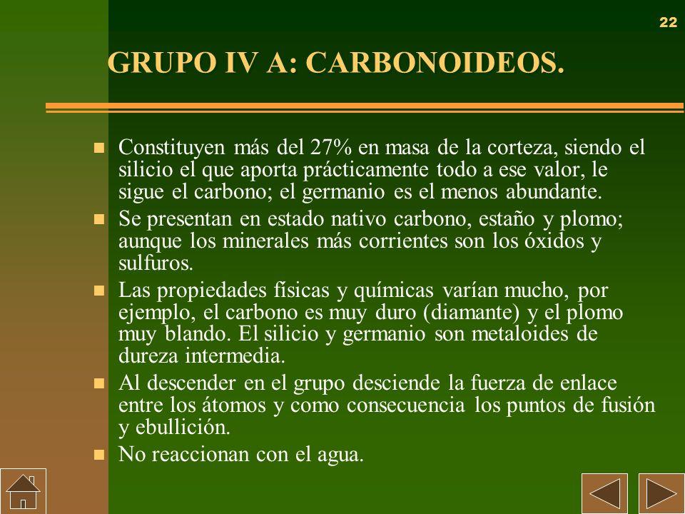 GRUPO IV A: CARBONOIDEOS.