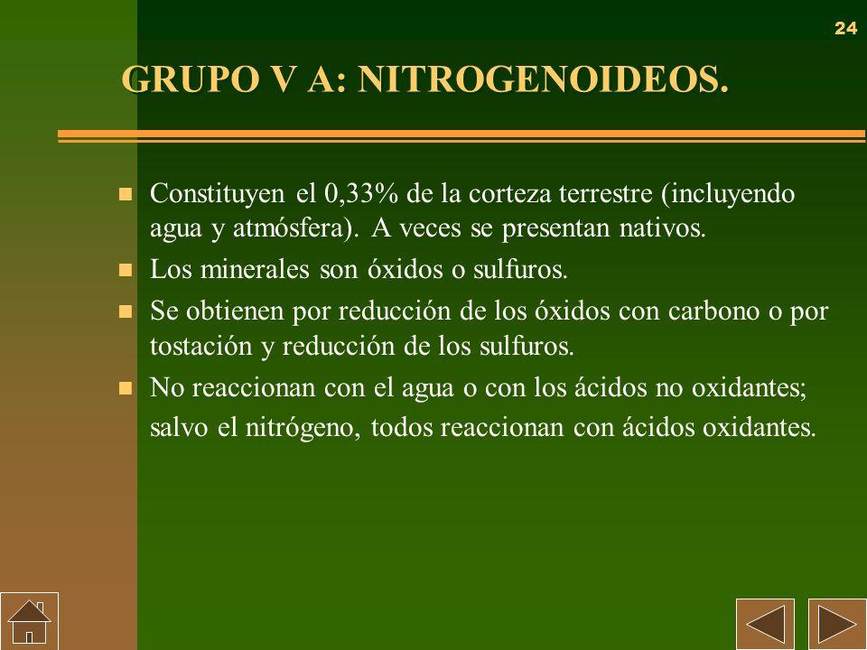 GRUPO V A: NITROGENOIDEOS.