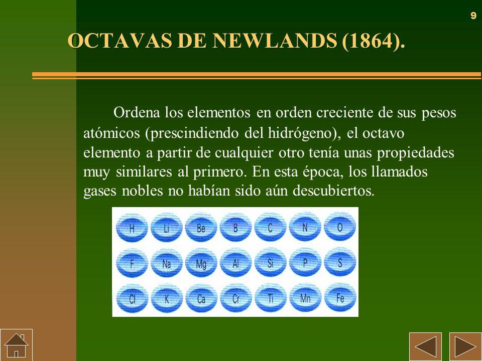 OCTAVAS DE NEWLANDS (1864).