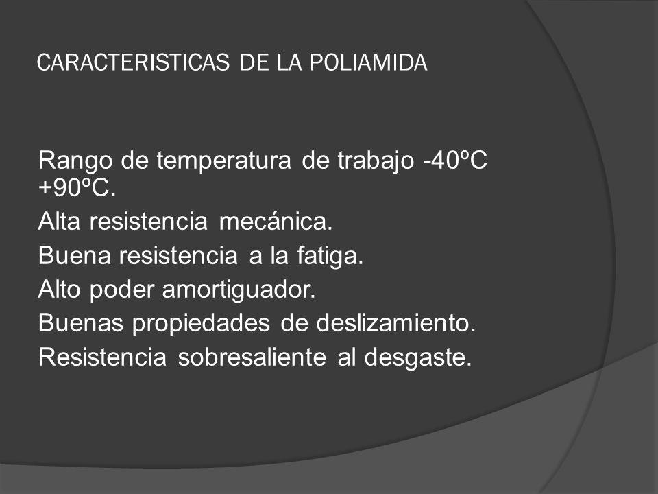 CARACTERISTICAS DE LA POLIAMIDA
