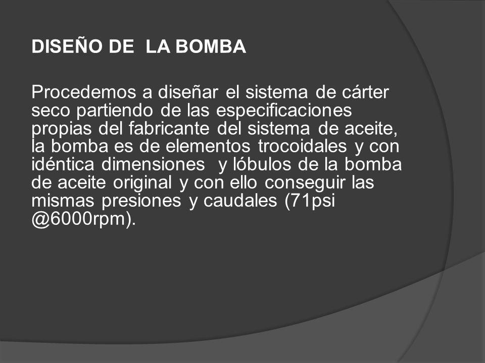 DISEÑO DE LA BOMBA