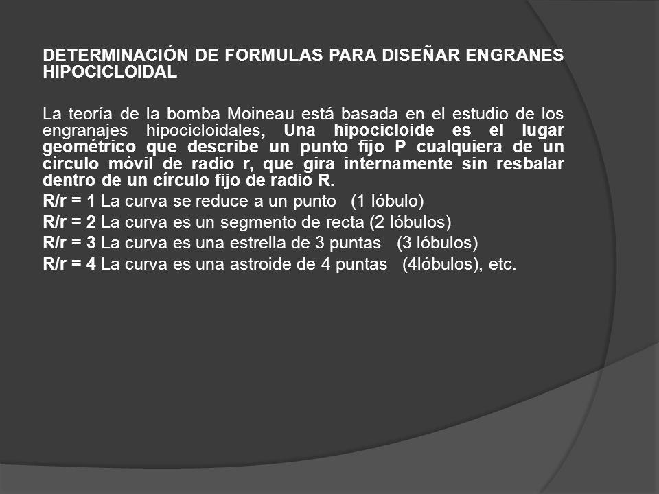 DETERMINACIÓN DE FORMULAS PARA DISEÑAR ENGRANES HIPOCICLOIDAL