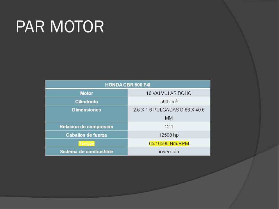 Relación de compresión Sistema de combustible