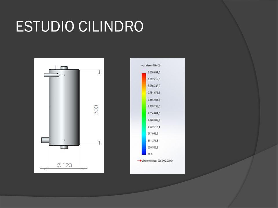 ESTUDIO CILINDRO