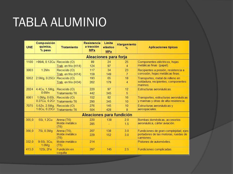 TABLA ALUMINIO