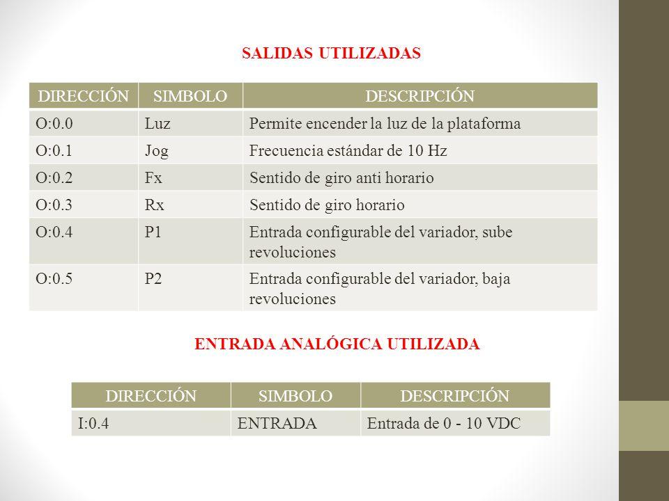 ENTRADA ANALÓGICA UTILIZADA