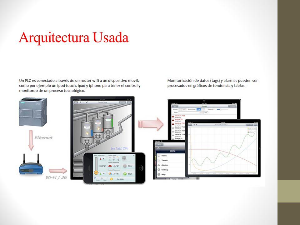 Arquitectura Usada