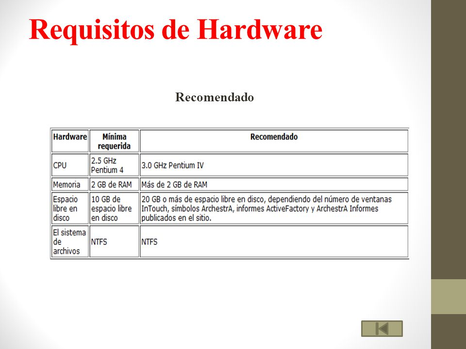 Requisitos de Hardware