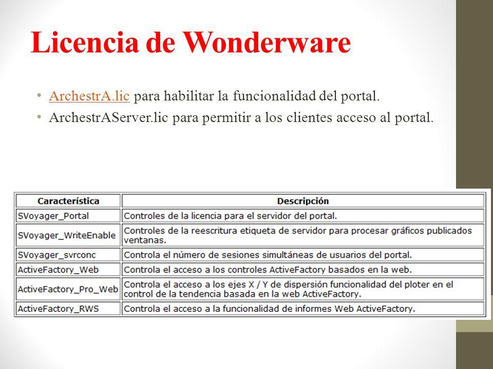 Licencia de Wonderware