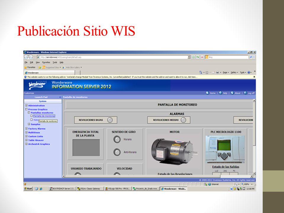 Publicación Sitio WIS