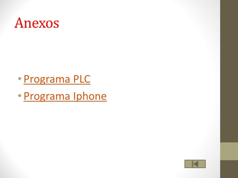 Anexos Programa PLC Programa Iphone