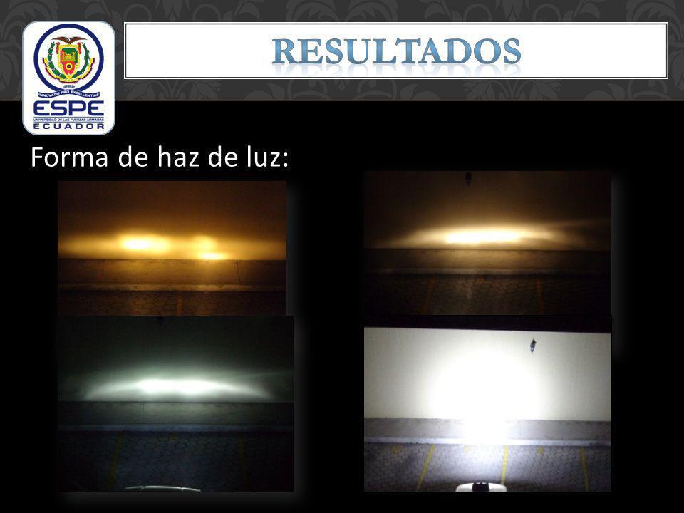 RESULTADOS Forma de haz de luz:
