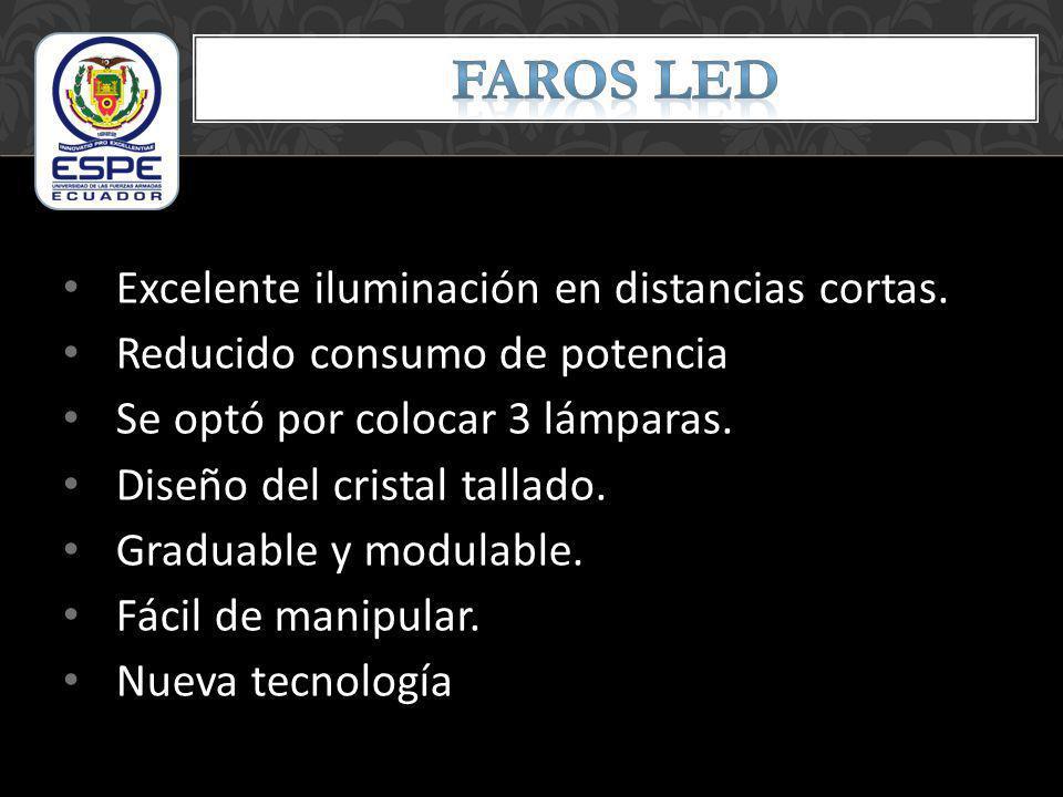 FAROS LED Excelente iluminación en distancias cortas.