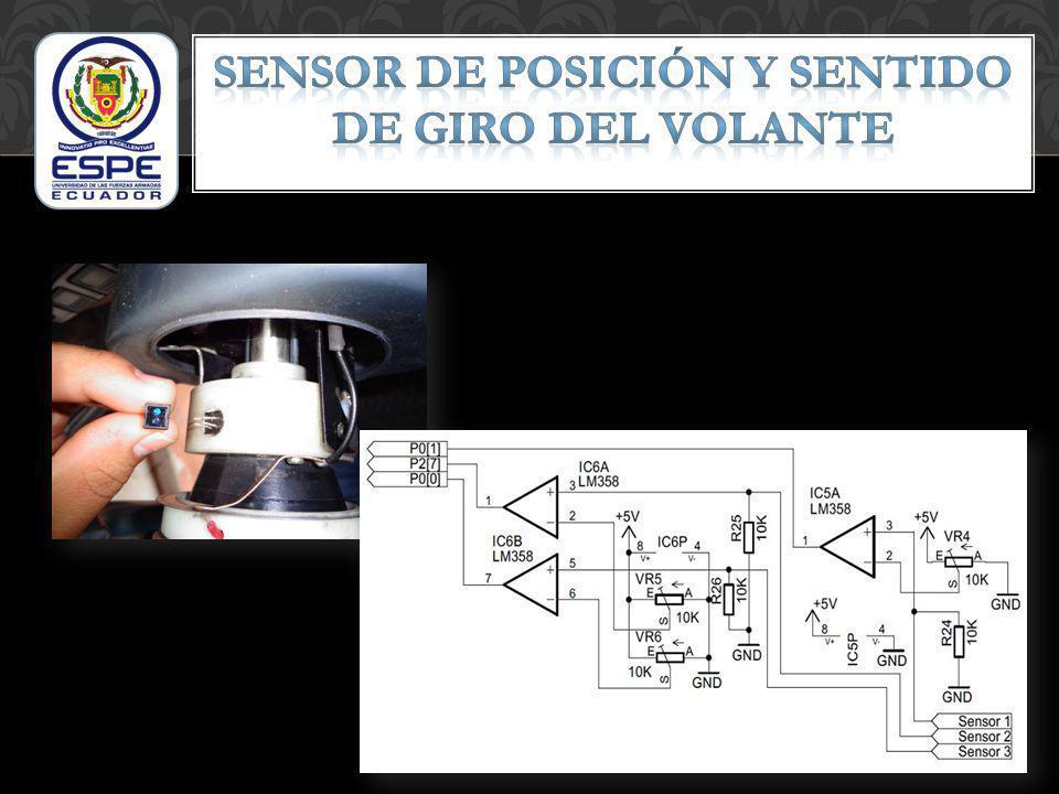 Sensor de POSICIÓN Y SENTIDO