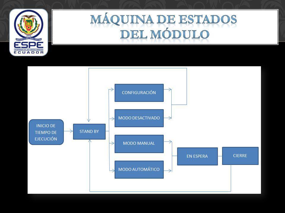 MÁQUINA DE ESTADOS DEL MÓDULO