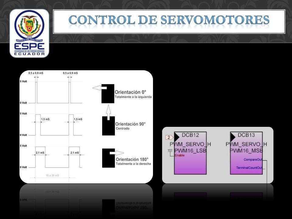 CONTROL DE SERVOMOTORES