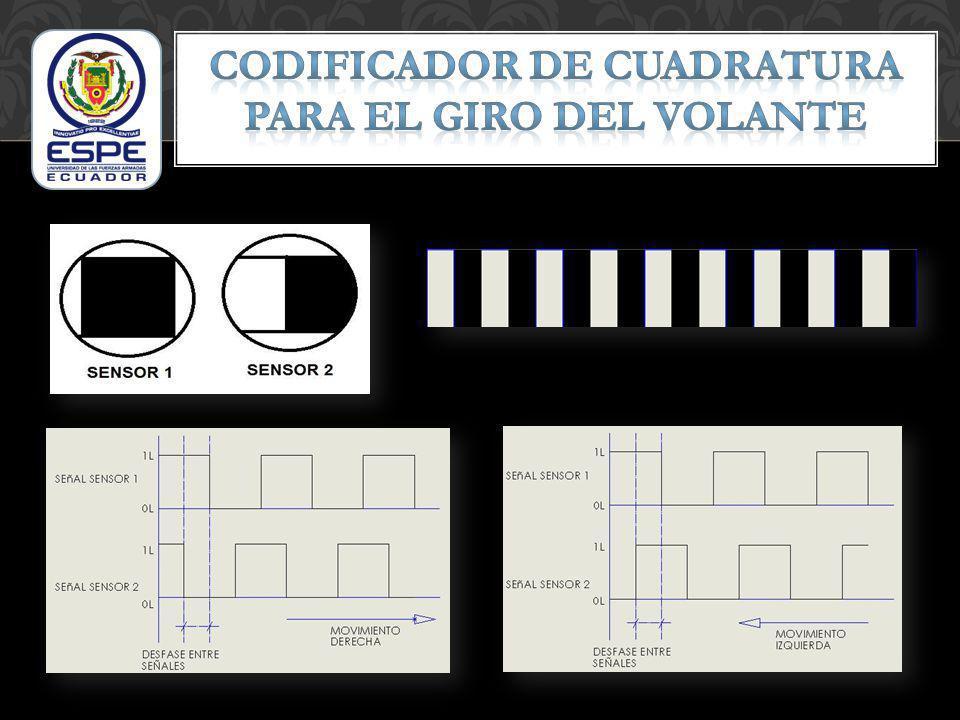 CODIFICADOR DE CUADRATURA PARA EL GIRO DEL VOLANTE