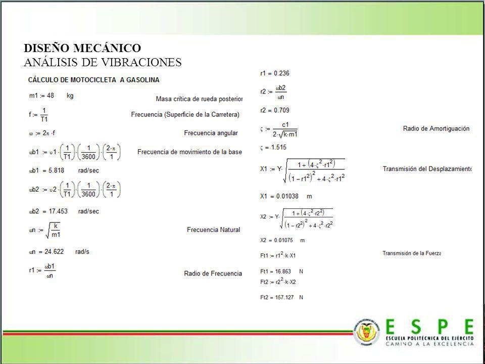 DISEÑO MECÁNICO ANÁLISIS DE VIBRACIONES