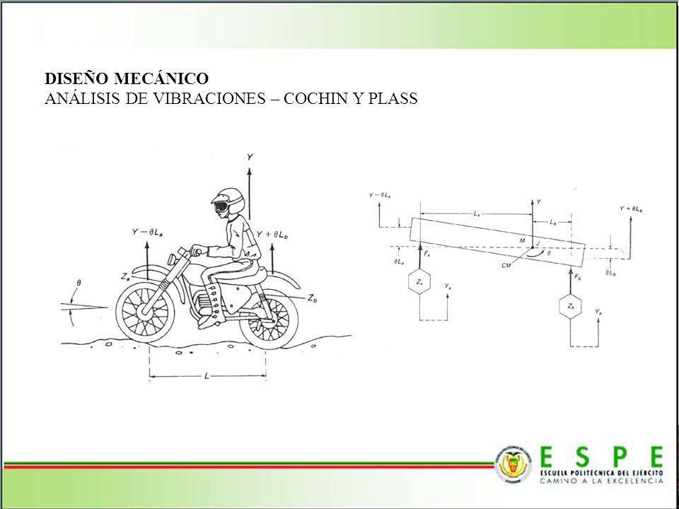 DISEÑO MECÁNICO ANÁLISIS DE VIBRACIONES – COCHIN Y PLASS