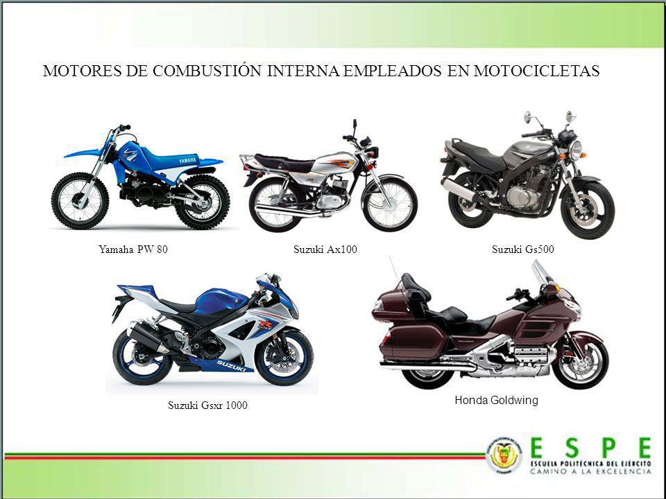 MOTORES DE COMBUSTIÓN INTERNA EMPLEADOS EN MOTOCICLETAS
