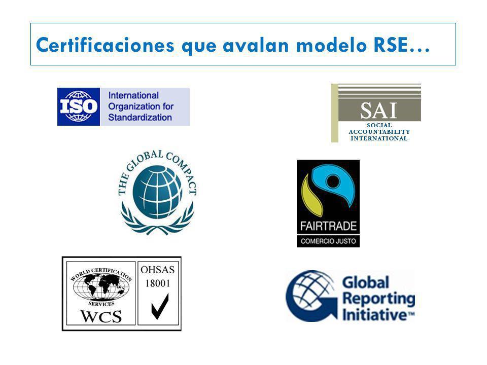 Certificaciones que avalan modelo RSE…
