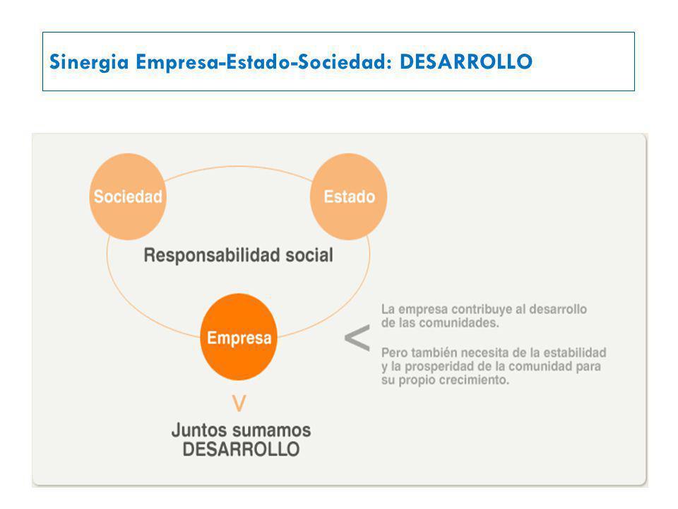 Sinergia Empresa-Estado-Sociedad: DESARROLLO
