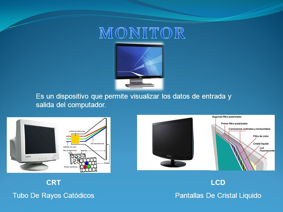 MONITOR Es un dispositivo que permite visualizar los datos de entrada y salida del computador. Tipos de Monitor: