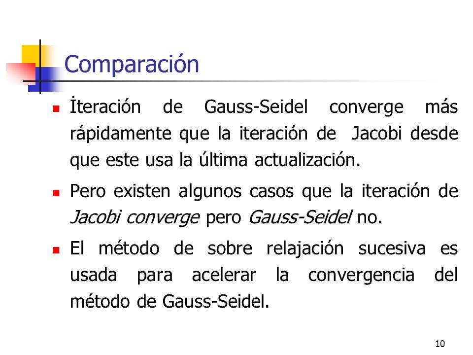 Comparaciónİteración de Gauss-Seidel converge más rápidamente que la iteración de Jacobi desde que este usa la última actualización.