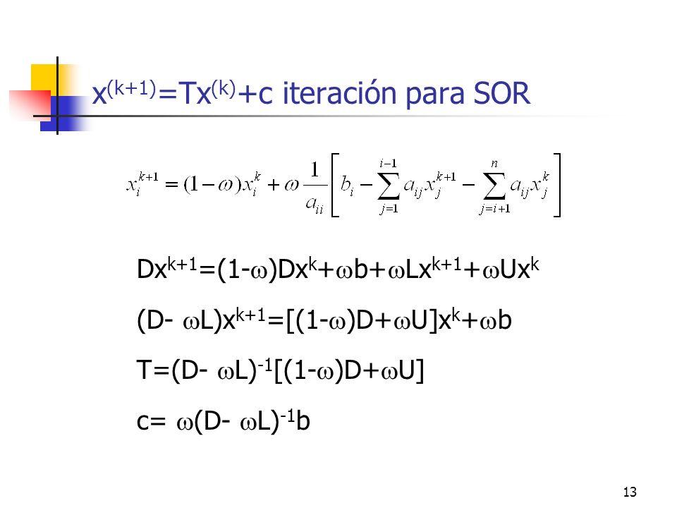 x(k+1)=Tx(k)+c iteración para SOR
