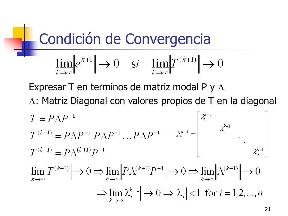 Condición de Convergencia