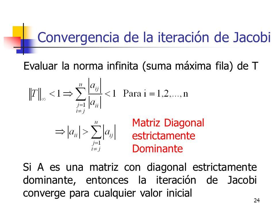 Convergencia de la iteración de Jacobi