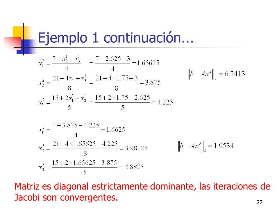 Ejemplo 1 continuación...Matriz es diagonal estrictamente dominante, las iteraciones de Jacobi son convergentes.