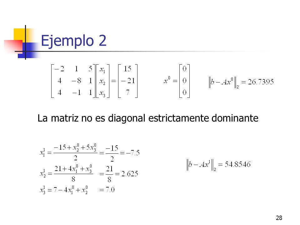 Ejemplo 2 La matriz no es diagonal estrictamente dominante